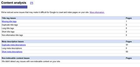 Google Content Alaysys